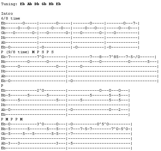 Black sabbath guitar chords